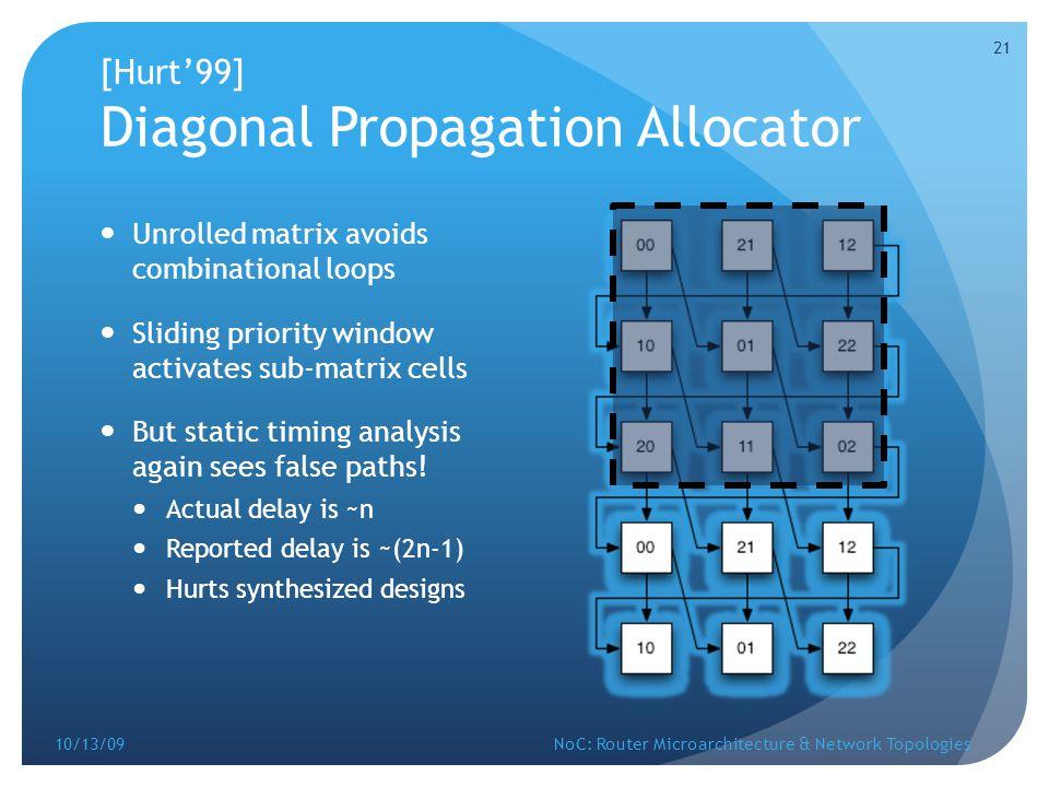 [Hurt'99] Diagonal Propagation Allocator